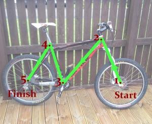 m check - bike image1